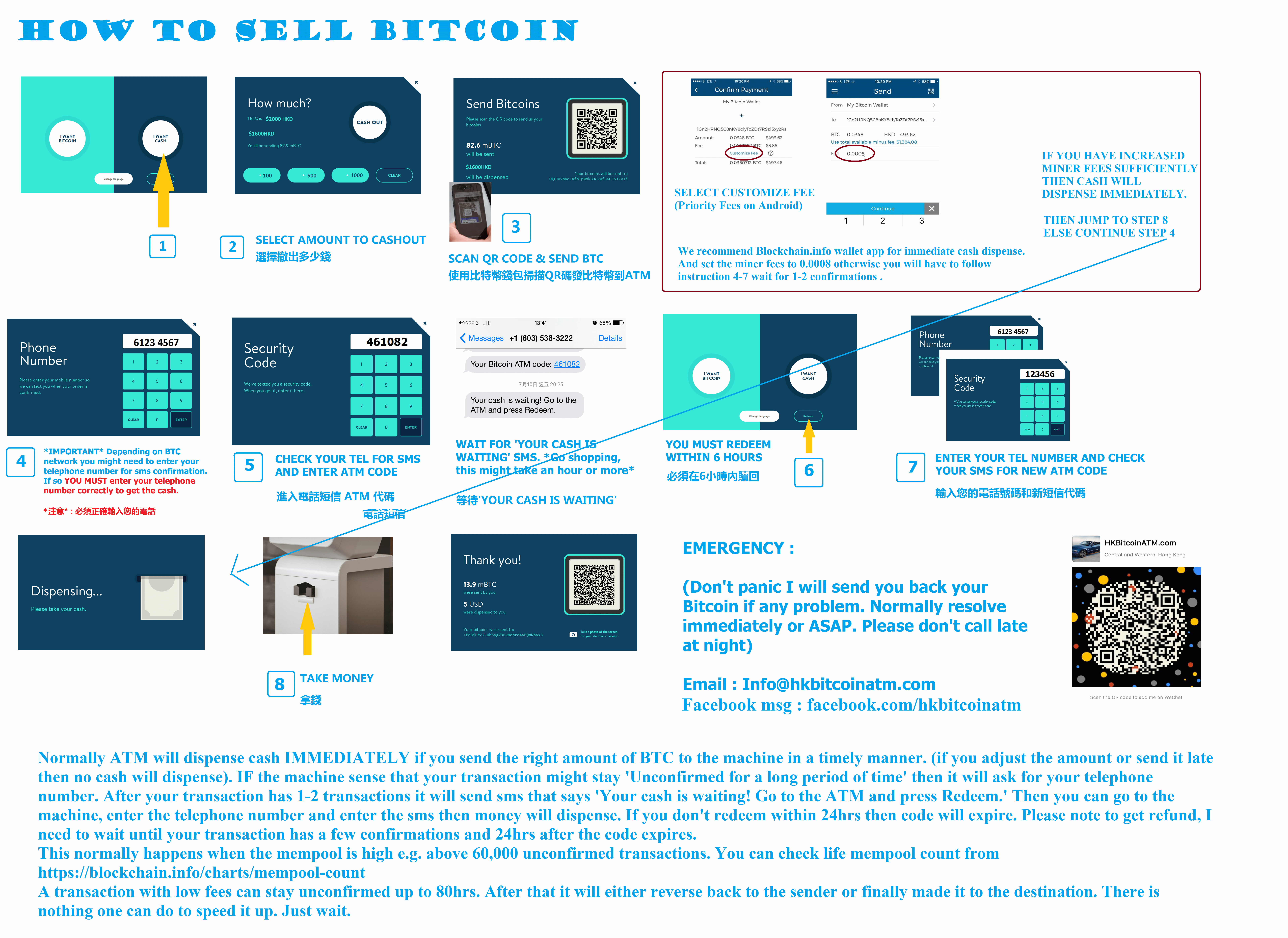 how to bitcoin usd United-States